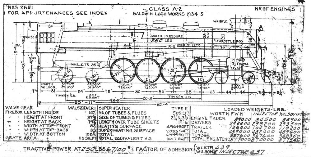 Class A 2 Diagram 1949 steam locomotive diagrams thumbnails train diagrams at edmiracle.co