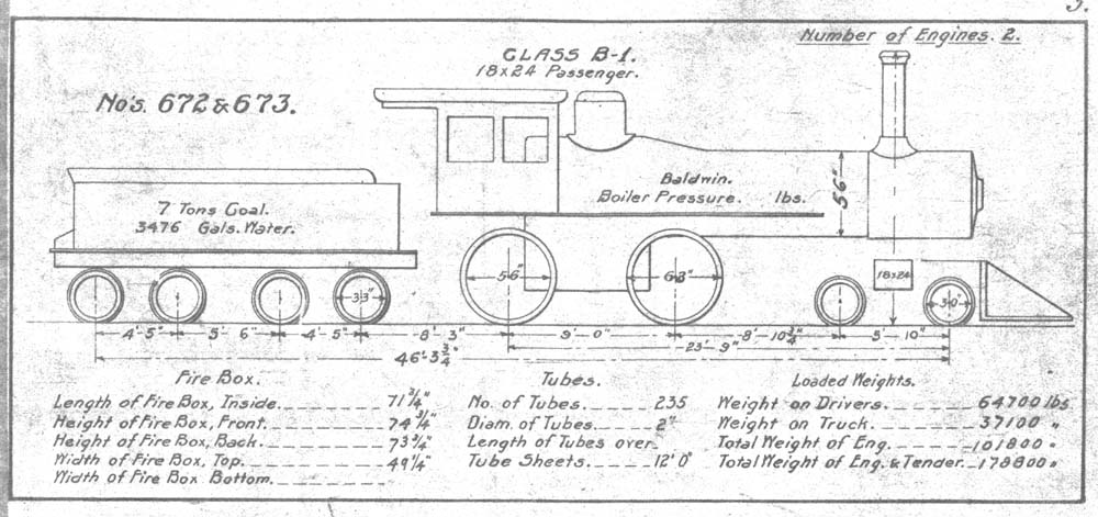 Steam Locomotive Diagrams Thumbnails – Locomotive Engine Diagram Simple