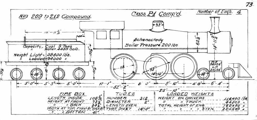 Steam Locomotive Diagrams Thumbnails