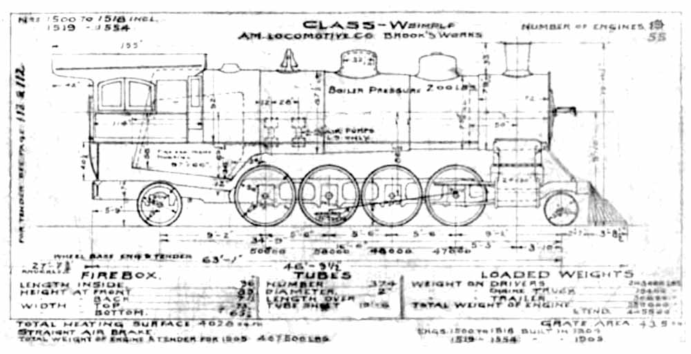 Steam Locomotive Diagrams